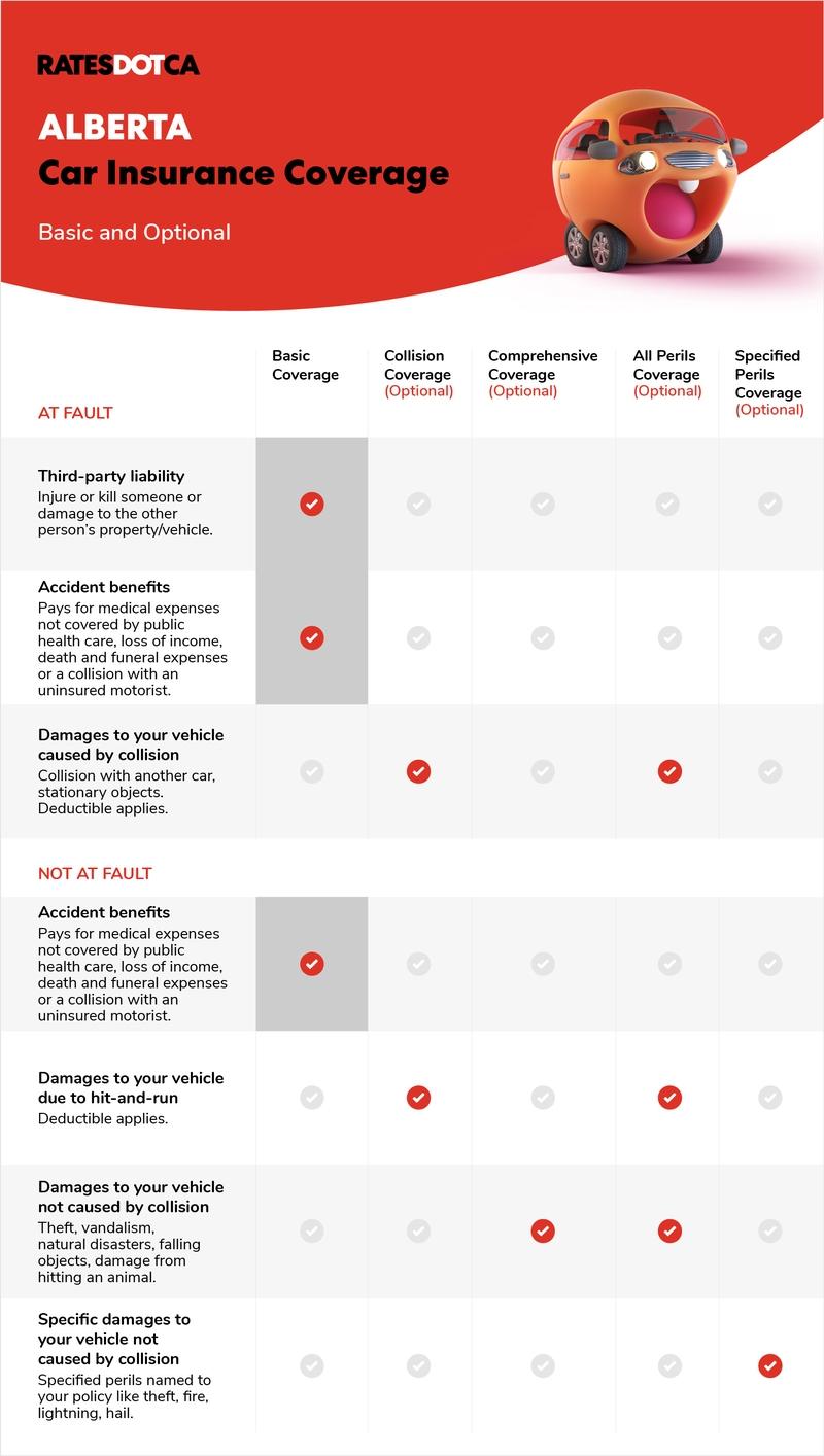 Alberta Car Insurance_Basic_Optional_Infographic2.jpg
