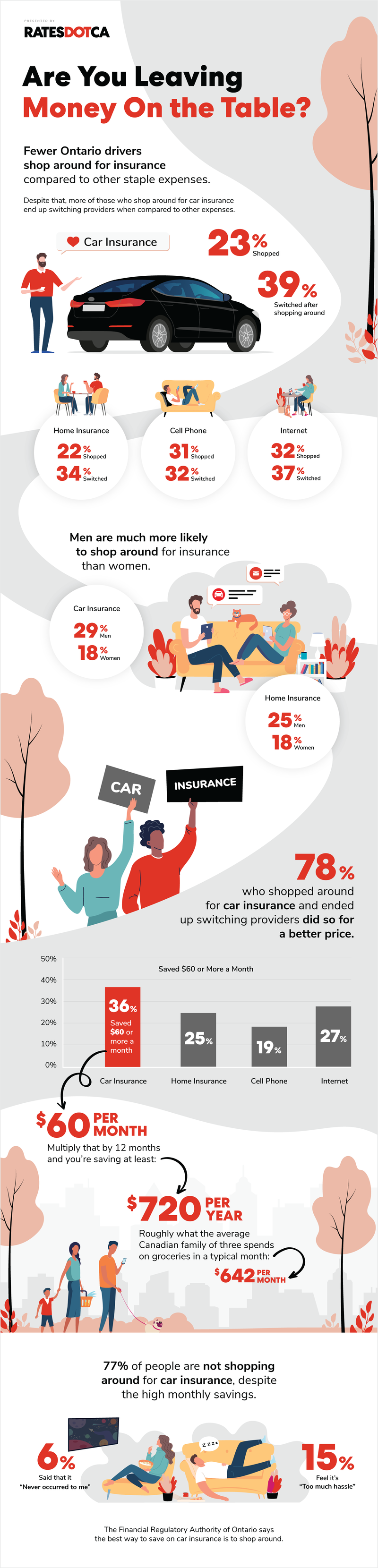 ComplacencyInfographic
