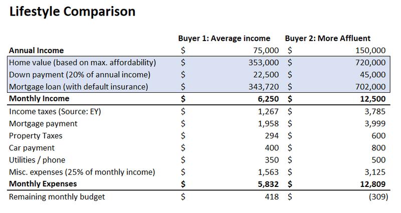 Expenses comparison table.png