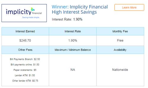Best Of Finance 2013 High Interest Savings Accounts Ratesdotca