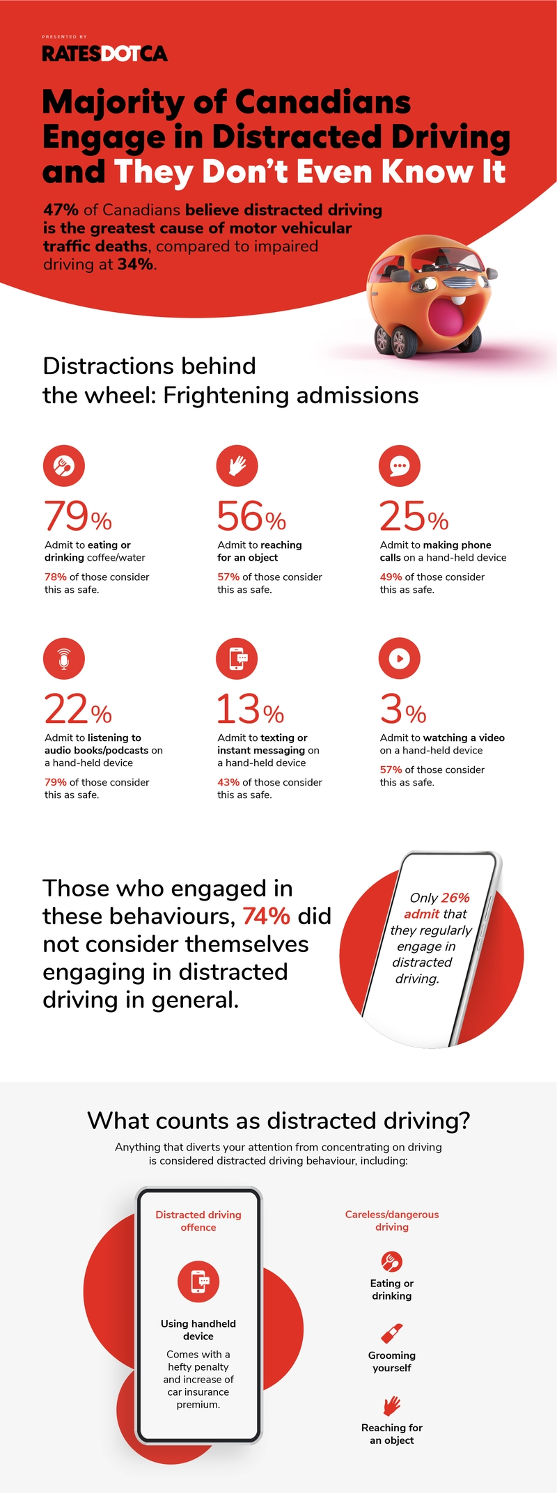 RDOT-037_2021_Distracted_Driving_Infographic_@2x-FINAL.jpg