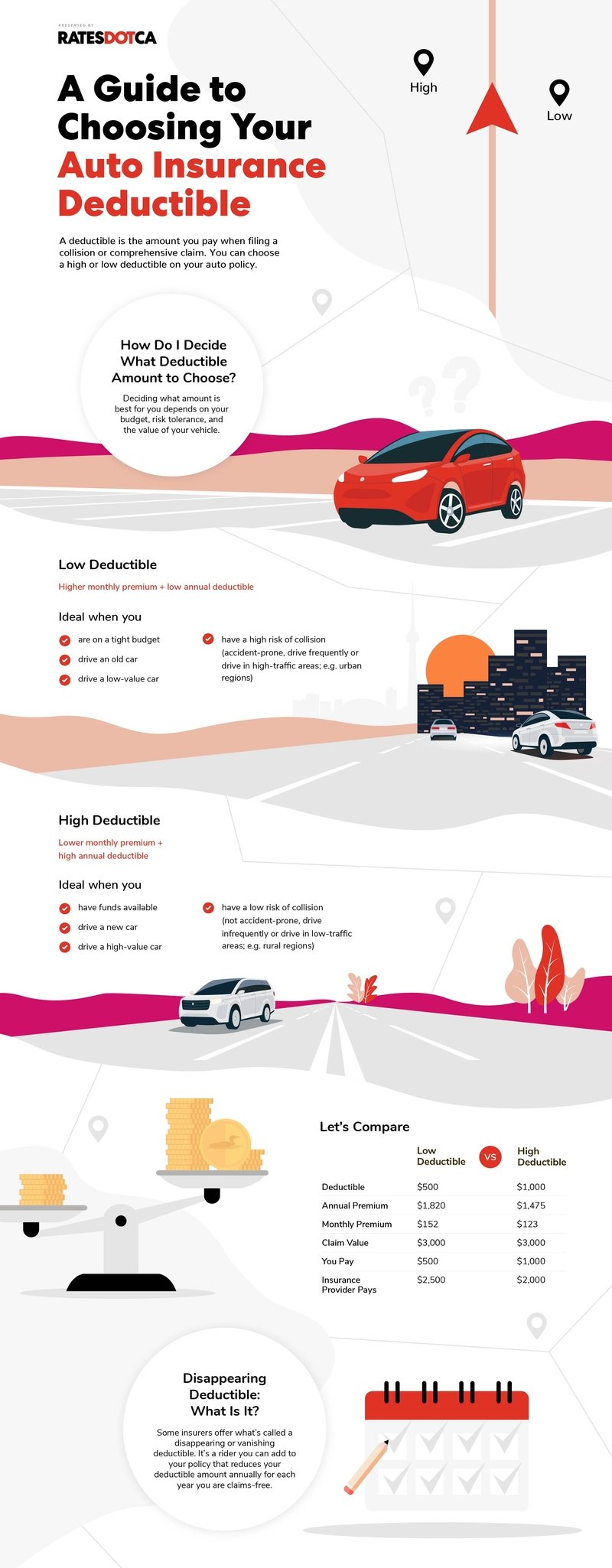 RDOT-057_2021_Deductible Infographic_FINAL.jpg