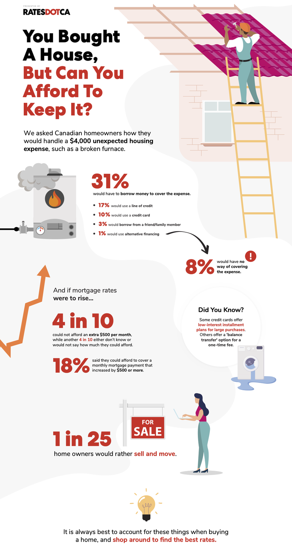 RDOT-074_BNN Infographic_FINAL.png