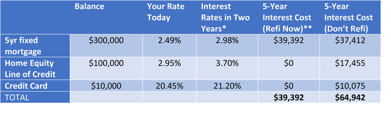 Refinance calculations3.png