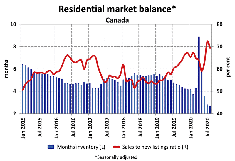 Residential market balance.png