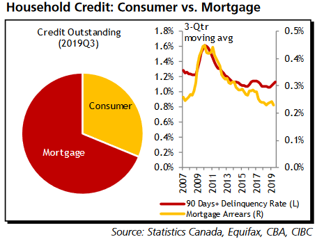 household credit.png