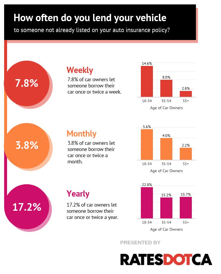 lending-survey-infographic.png